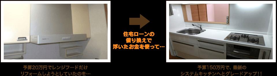 予算20万円でレンジフードだけリフォームしようとしていたのを、予算150万円で最新のシステムキッチンへとグレードアップ!!